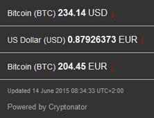 2015-06-14_bitcoinkurs