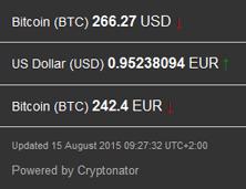 2015-08-16_bitcoinpreis