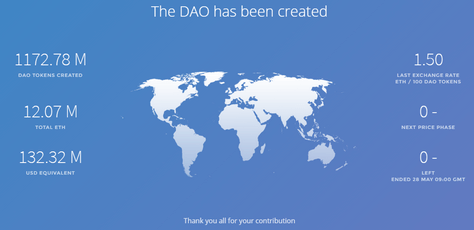 The DAO crowdfunding ether finished