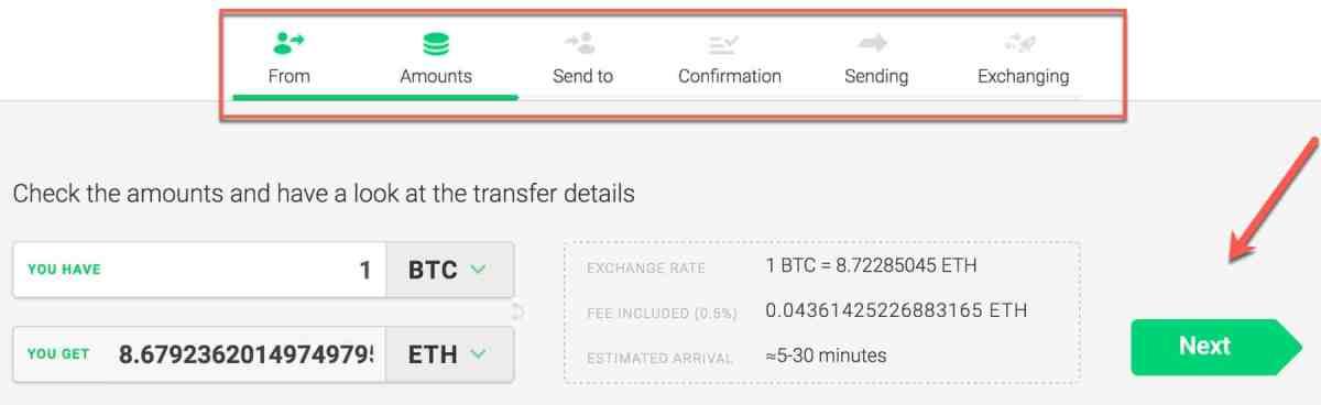 Csak idő kérdése, hogy a Bitcoin elsöpri a pénzügyi rendszert?   follione.hu