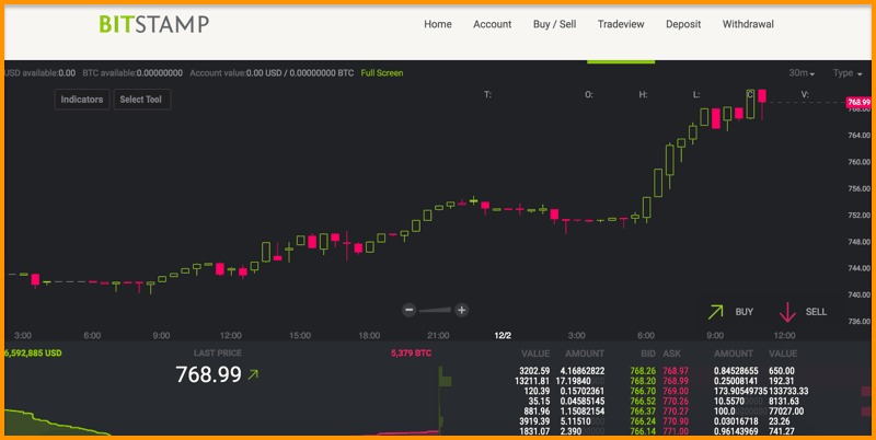 Bitstamp-tradeview
