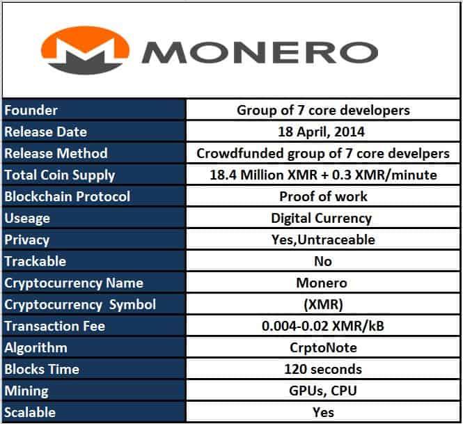 bitcoin manufacturing bitcoin trading platforma kaldet bitcoin kodas