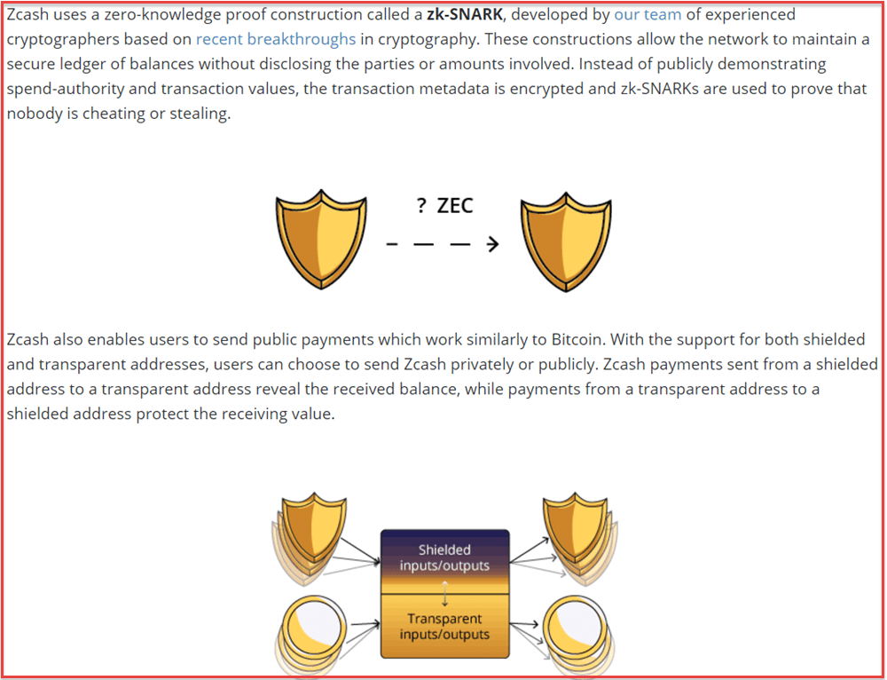 How Does Zcash Work