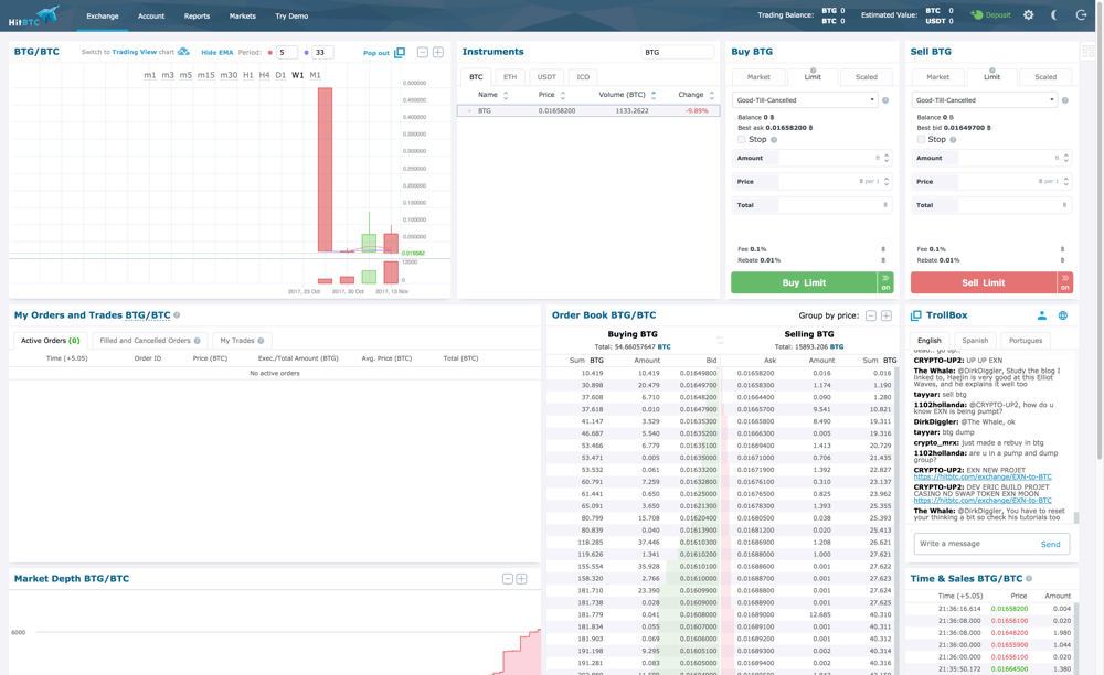 bitcoin gold bitfinex depozit
