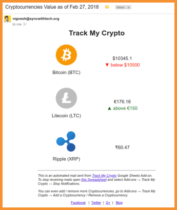 Crypto-Email-Notification