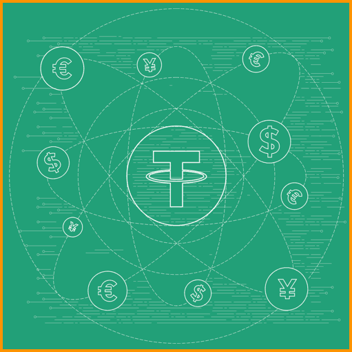 Tether Fees