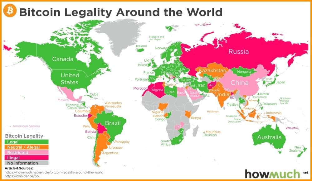 Bitcoin's Legality
