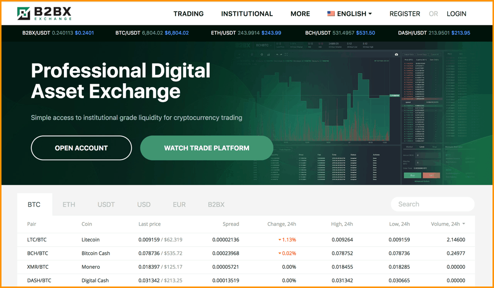 B2BX digital asset exchange