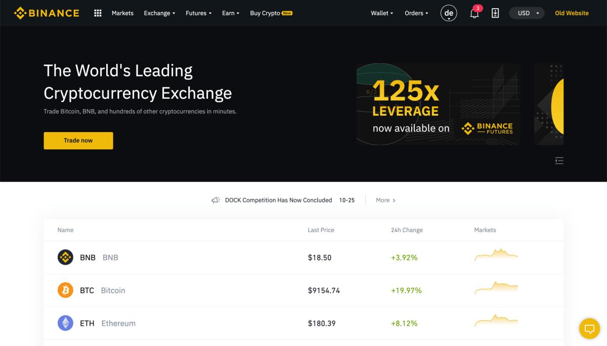 9 Best Bitcoin Exchanges In The World For Trading Bitcoin [Updated List]