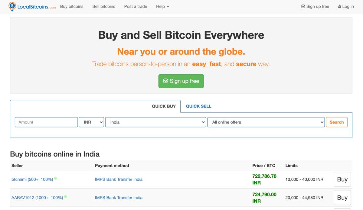 prekybos bitcoins pradedantiesiems bitcoin money machine apžvalga