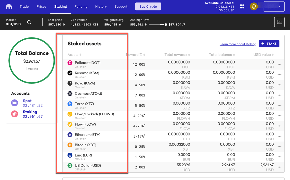 kur naudoti bitcoin indijoje