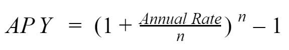 APY-Formula