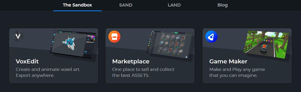 Components of Sandbox