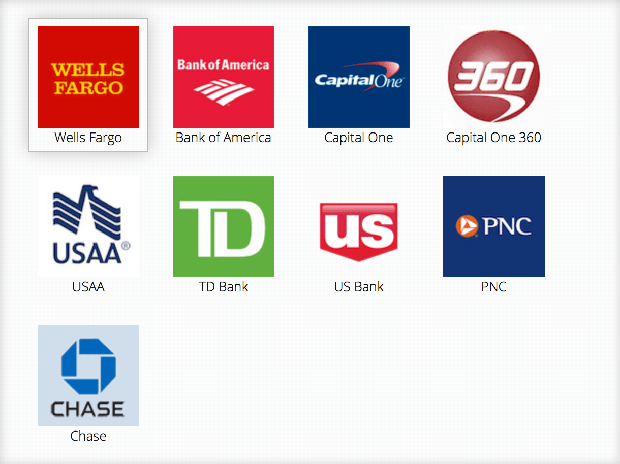 Bank Of America Card Payment