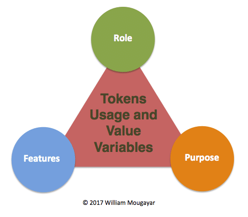 role feature purpose of token