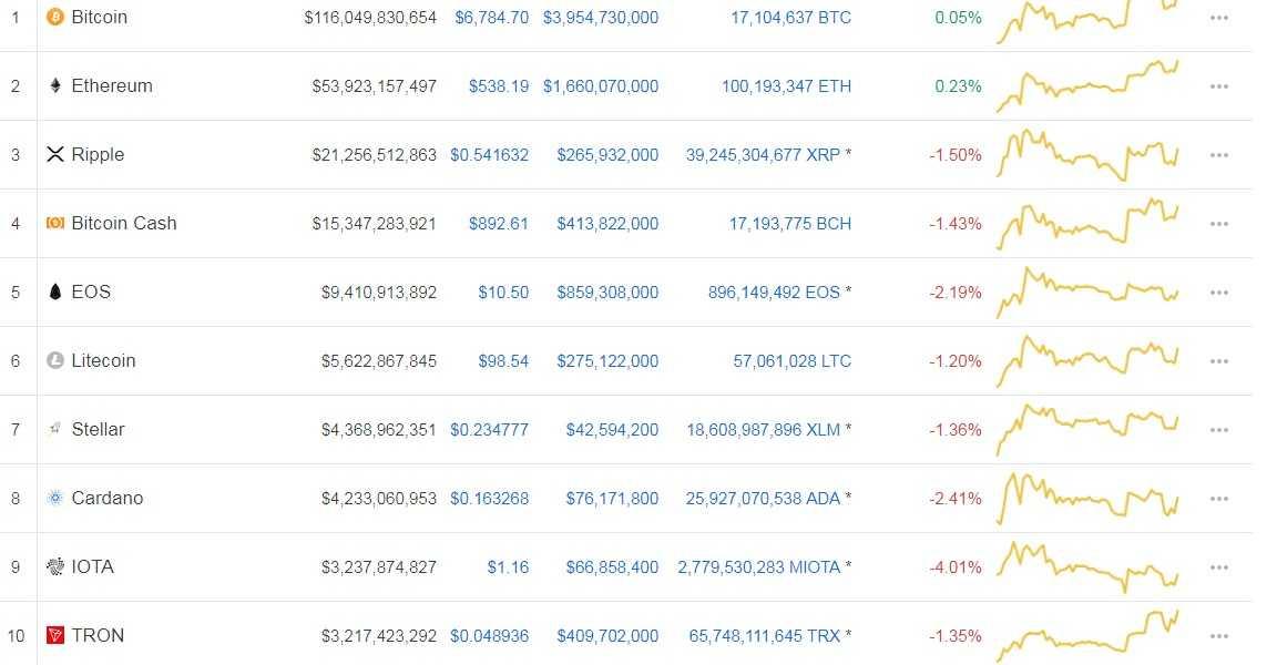How Do You Mine Digital Currency Kittehcoin Coinmarketcap – De ... 5e6b5d2df2a