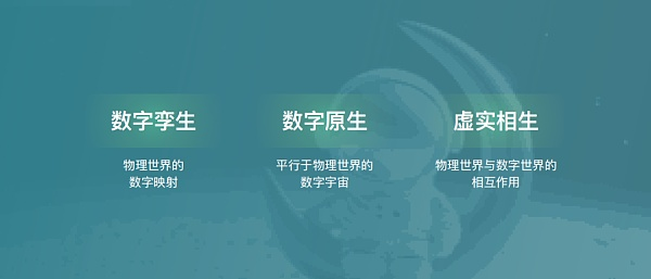 Xiao Feng: Metaverse will have a new generation of network platforms