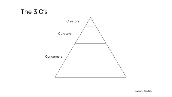 What is the role of NFT in the Curation economy