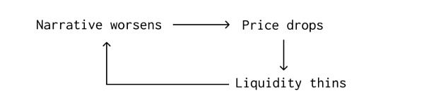 In-depth analysis of the liquidity loyalty problem that cannot be ignored in DeFi