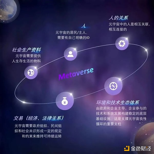 Metaverse report: from 0 to ∞ the Metaverse in our eyes