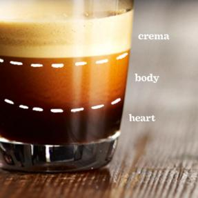 Good espresso