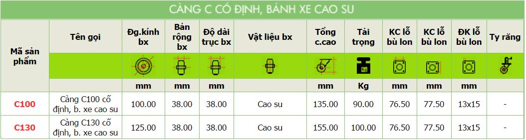 Thông số kỹ thuật của Càng C100 cố định, bánh xe cao su