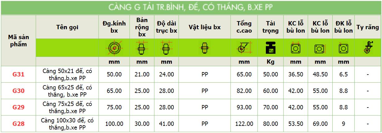Thông số kỹ thuật của sản phẩm Càng G tải nhẹ, đế, không thắng, bánh xe PP