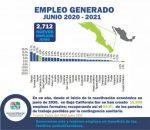 HA RECUPERADO BCS EL 84.4% DE EMPLEOS FORMALES