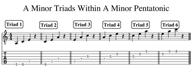 A Minor Triads Arpeggios Pentatonic Tab Free online guitar lesson