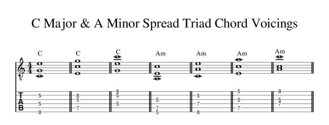 Spread Triad Voicings free guitar lesson guitar lessons guitar tutor colchester essex