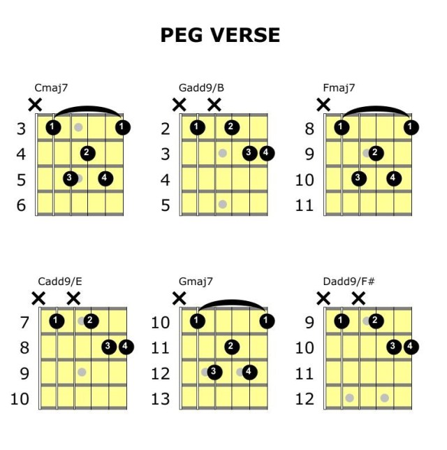 steely dan peg guitar chords verse