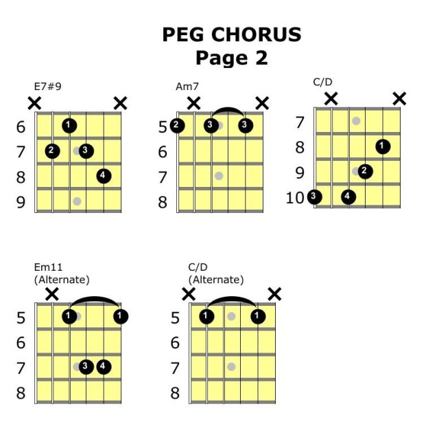 peg guitar chords page 2
