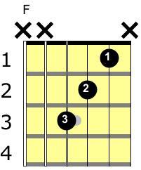 easy f chord guitar lesson