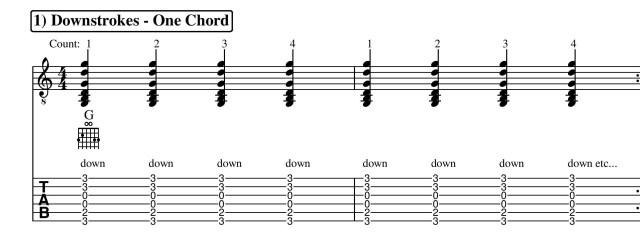 Easy Strumming Pattern Guitar