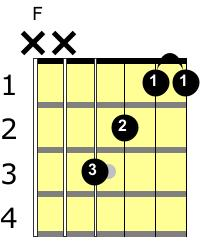 F Chord guitar 4 string