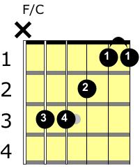 F/C chord guitar lessons