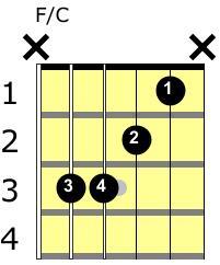 easy F/C chord guitar