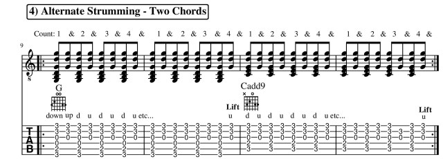simple rhythm guitar lesson