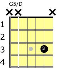 Simple G5 chord guitar