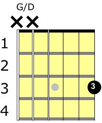 basic beginners g chord guitar lesson