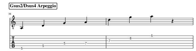 Gsus2 Dus4 arpeggio guitar