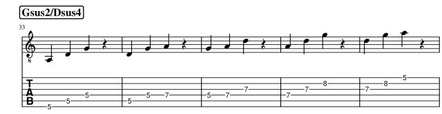 Gsus2 Dsus4 triads guitar