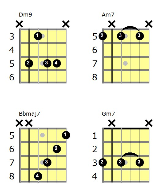 positions ariana grande chords