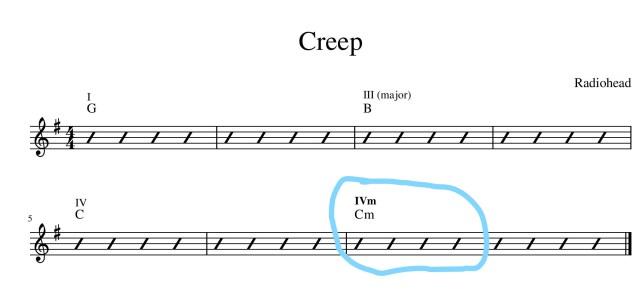 creep radiohead chords songwriting ivminor
