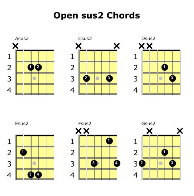 open sus2 guitar chords