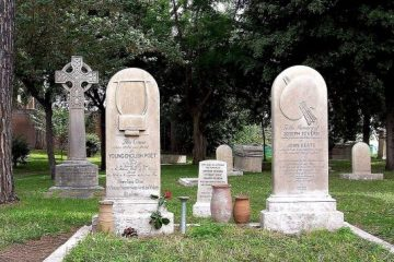 Keats and Severn Graves in Rome, Oscar Wilde's The Tomb of Keats