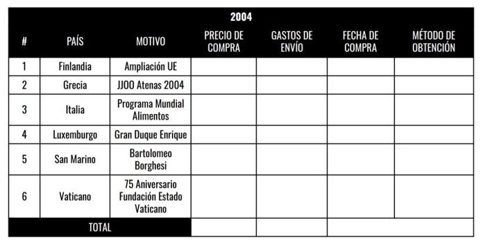 Lista de Control Año 2004