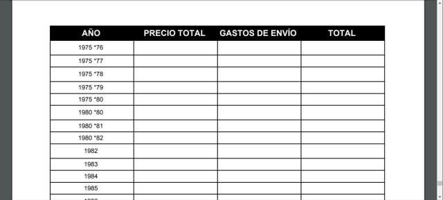 Extracto Lista de Precios por Año de la Lista de Control de las Pesetas de Juan Carlos I