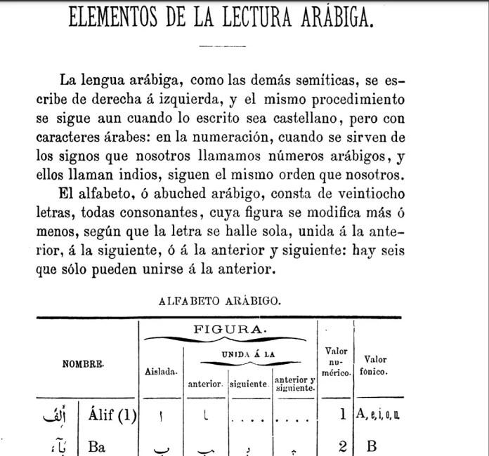 Lectura arabiga