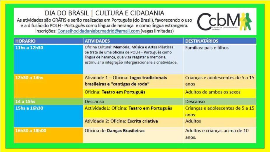 Dia do Brasil Madrid Infantil 2017